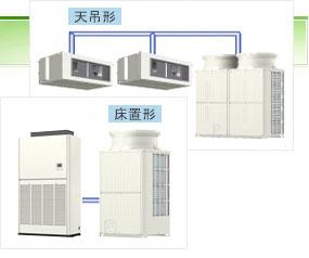 一般空調用 設備用パッケージエアコン買取